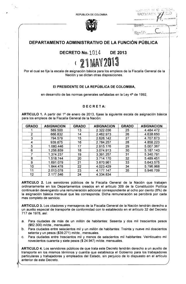 ..  REPUBLlCA DE COLOMBIA DEPARTAMENTO ADMINISTRArlVO DE LA FUNCiÓN PÚBLICA   DECRETO No.lO14. DE 2013   (21MAY2013 Por el...