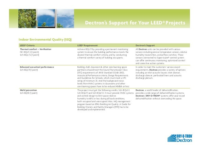 Dectron support for your leed projects - Indoor swimming pool temperature regulations ...