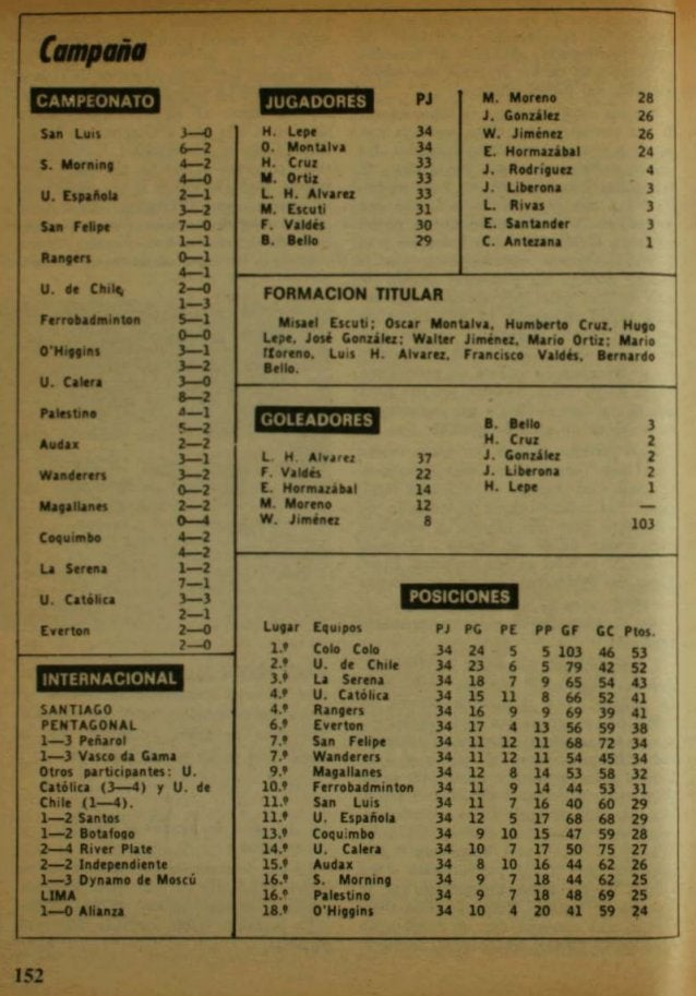 """Libro """"De David a Chamaco"""""""