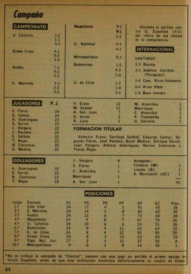 """""""C H A M A C O"""" 1961: VelocicLld, técnicd, di8paro y un esquive m4emo- JIÍdlW CdlJd% ele cle;tIr en mtJl 1M tJI mismísimo ..."""