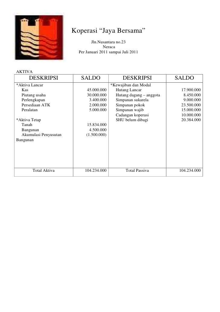 Contoh Laporan Keuangan Koperasi cf28a17644