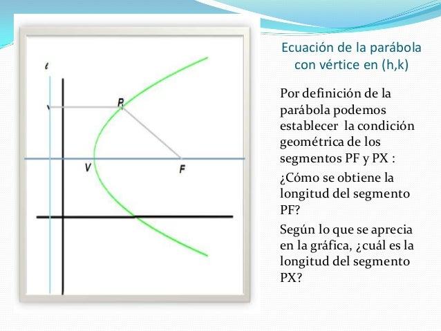 Deducci n de la ecuaci n de la par bola con v rtice en h k for Fuera de quicio significado