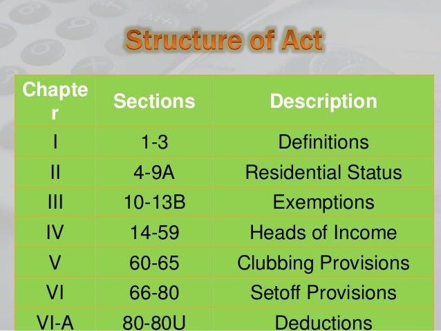 income tax act 1961 pdf in hindi