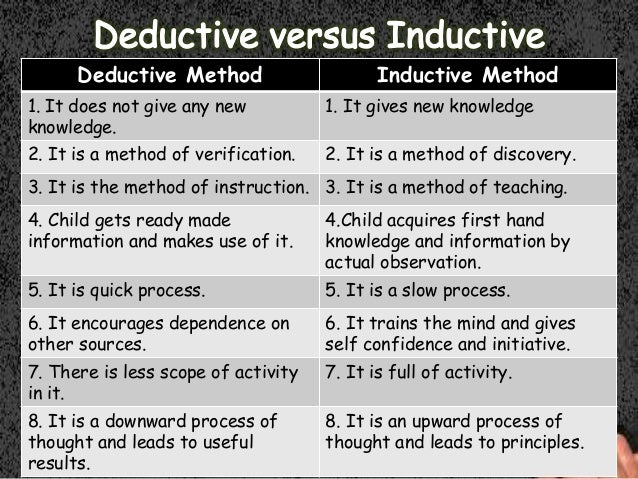 induction theory essay What's the difference between deductive and inductive deductive reasoning  uses given information, premises or accepted general rules to reach a proven.