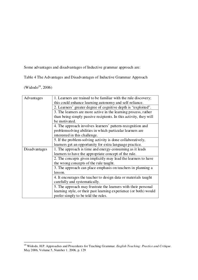 Deductive and inductivegrammarteaching – Inductive and Deductive Reasoning Worksheet