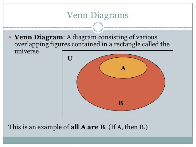 Diagram Procedure Of Deductive Reasoning Venn Diagrams Full Version Hd Quality Venn Diagrams Carschematics2j Odontomedsas It