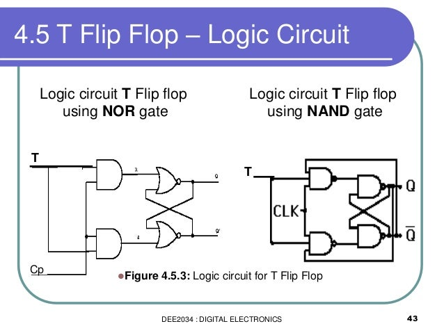 [SCHEMATICS_44OR]  Dee2034 chapter 4 flip flop for students part   T Flip Flop Logic Diagram      SlideShare