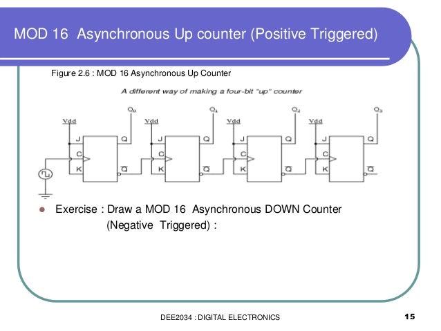 mod 16 asynchronous up counter dee2034 : digital electronics
