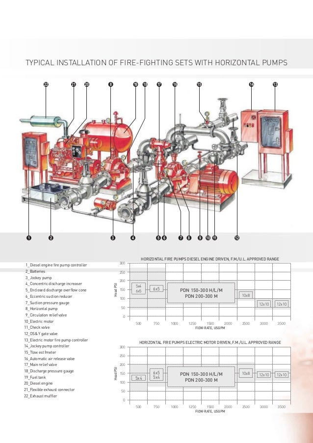 brochure firefighting 052015 6 638?cb=1484212076 brochure fire fighting 05 2015