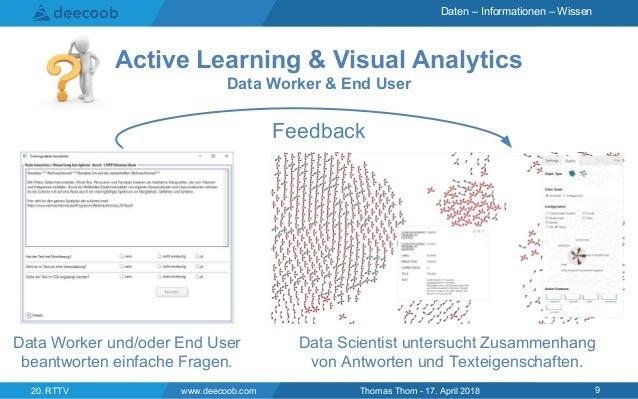 Daten – Informationen – Wissen www.deecoob.com 920. RTTV Thomas Thom - 17. April 2018 Active Learning & Visual Analytics D...