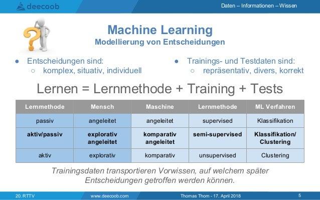 Daten – Informationen – Wissen www.deecoob.com 520. RTTV Thomas Thom - 17. April 2018 Machine Learning Modellierung von En...