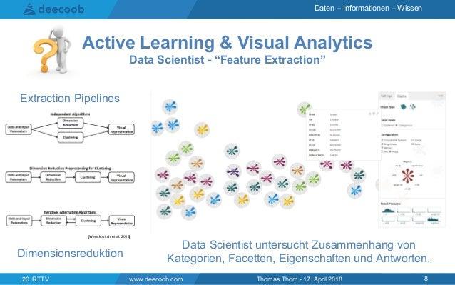 Daten – Informationen – Wissen www.deecoob.com 820. RTTV Thomas Thom - 17. April 2018 Active Learning & Visual Analytics D...