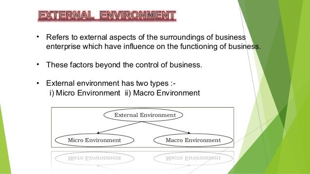 External and internal environment of tata in india