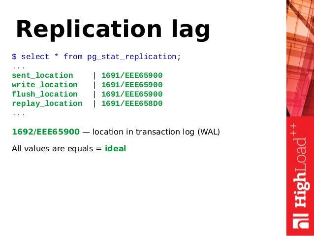 Deep dive into PostgreSQL statistics