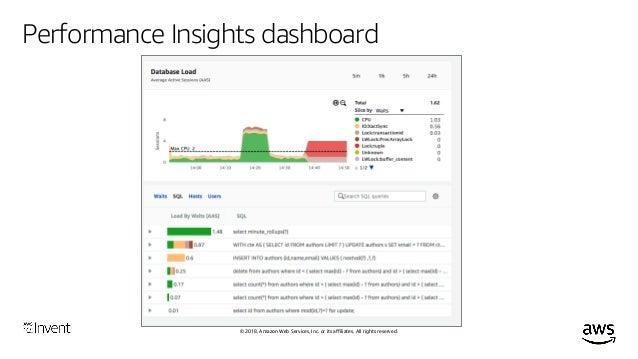 Deep Dive on Amazon Aurora MySQL Performance Tuning (DAT429-R1) - AWS…