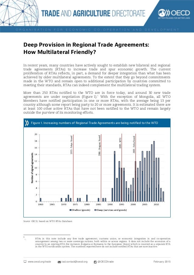Deep Provision In Regional Trade Agreements How Multilateral Friendl