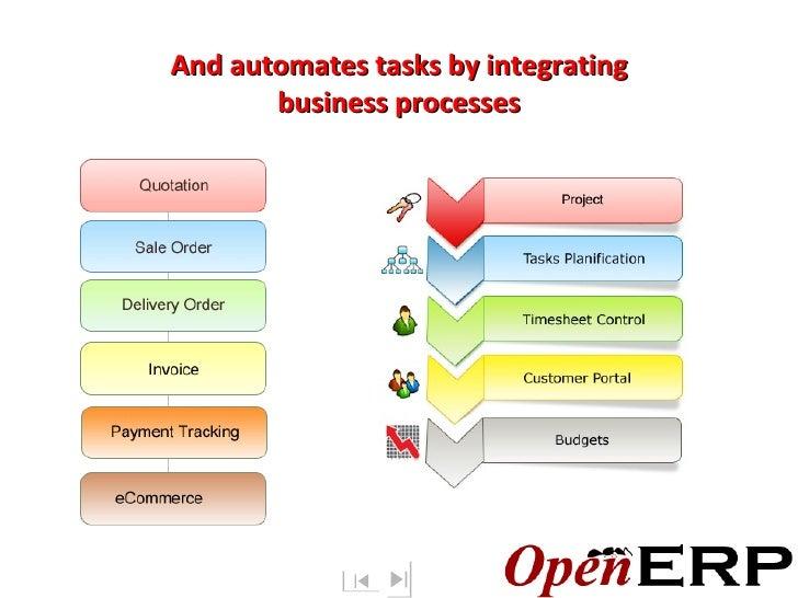Open ERP Keypoints Slide 3