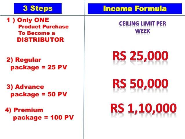 deepak energy all products price list