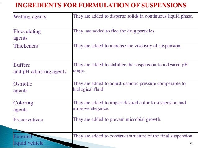 26 . Wetting agents They are added to disperse solids in continuous liquid phase. Flocculating agents They are added to fl...