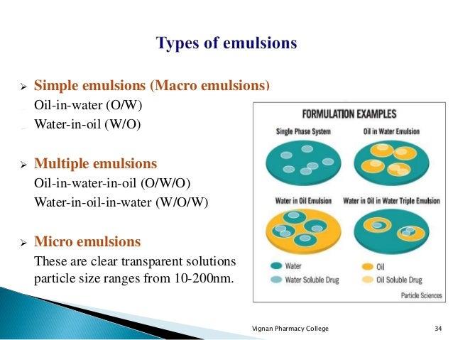  Simple emulsions (Macro emulsions) Oil-in-water (O/W) Water-in-oil (W/O)  Multiple emulsions Oil-in-water-in-oil (O/W/O...