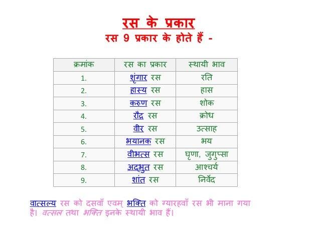 Ras hindi grammar class 10 pdf