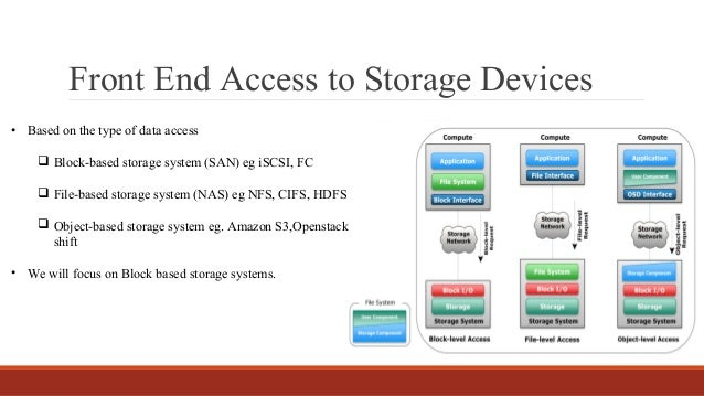 Storage Area Networking And Upcoming Trends