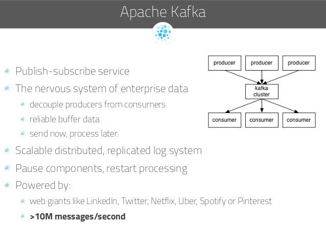 Real-time big data analytics based on product