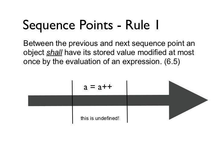 /* K&R C */                         // C++ (C++98)void say_it(a, s)                   #include <cstdio>     int a;     cha...