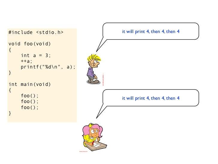 "#include <stdio.h>void foo(void){    static int a = 3;    ++a;    printf(""%dn"", a);}int main(void){    foo();    foo();   ..."