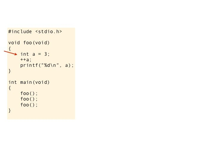 "#include <stdio.h>       it will print 4, then 5, then 6void foo(void){    static int a = 3;    ++a;    printf(""%dn"", a);}..."