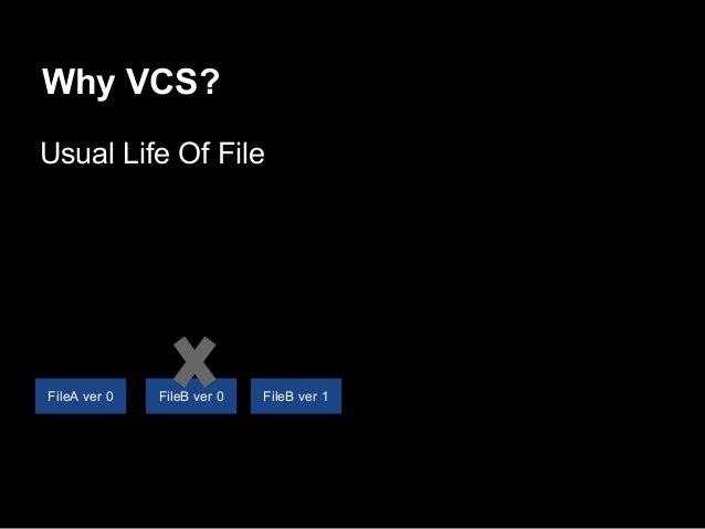 Why VCS? Usual Life Of File FileA ver 0 FileB ver 1FileB ver 0