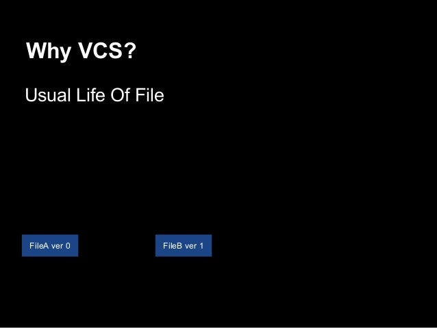 Why VCS? Usual Life Of File FileA ver 0 FileB ver 1