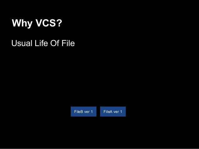 Why VCS? Usual Life Of File FileB ver 1 FileA ver 1