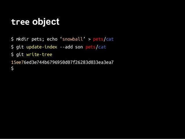 tree object $ mkdir pets; echo 'snowball' > pets/cat $ git update-index --add son pets/cat $ git write-tree 15ee76ed3e744b...
