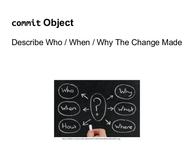 commit Object Describe Who / When / Why The Change Made http://modthink.com/wp-content/uploads/2013/05/WhoWhatWhenWhereWHY...