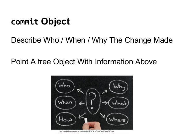 commit Object Describe Who / When / Why The Change Made Point A tree Object With Information Above http://modthink.com/wp-...