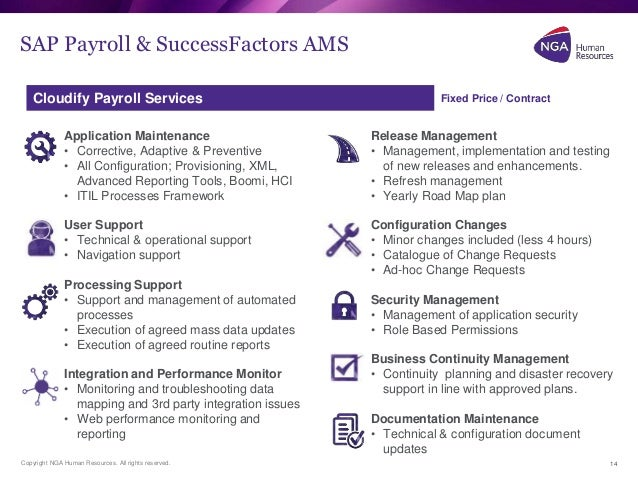 payroll basics in sap This overview of the hr payroll process outlines payroll deductions that ontario startups must remit  payroll basics: payroll deductions and employee benefits.