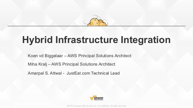 ©2015, Amazon Web Services, Inc. or its affiliates. All rights reserved Hybrid Infrastructure Integration Koen vd ...