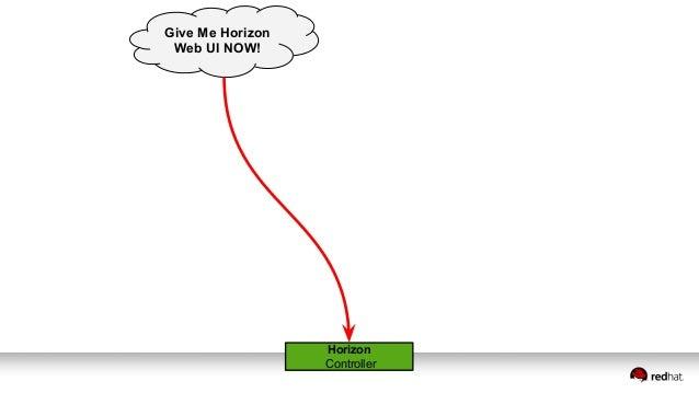 Horizon Controller Give Me Horizon Web UI NOW! Single Point Of Failure