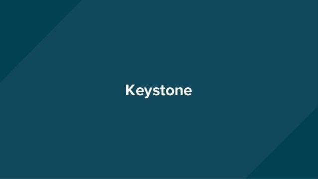 Keystone HTTPD SQL: Assignments SQL: Identities LDAP: Identities API Call Keystone Service: ★ httpd/Keystone ○ API ○ Assig...