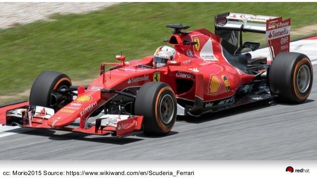 cc: Morio2015 Source: https://www.wikiwand.com/en/Scuderia_Ferrari