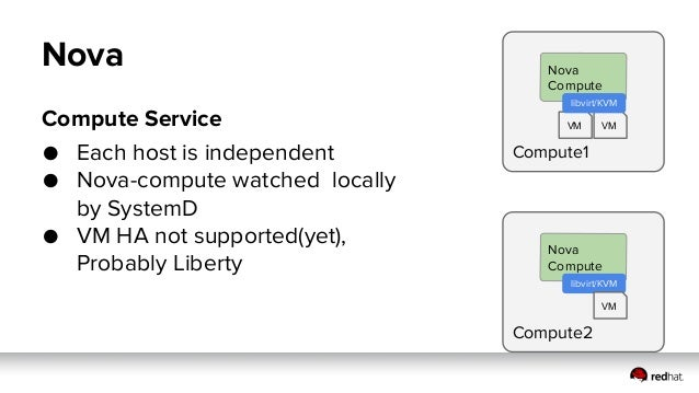 Compute Service ● Probably supported in Liberty ● Each host is independent ● Nova-compute watched locally by SystemD ● Lib...