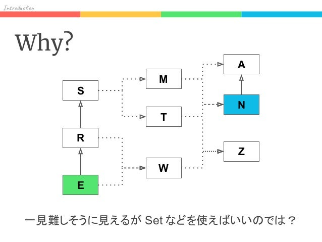Res h classの中身 ConstantPool Field Attribute +