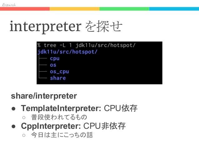 Div I J バイトコードインタプリタ概要 1. pc の位置にある命令を読む 2. バイトコードに応じて処理を行う ○ 巨大な switch 文 3. pc を更新する 4. 1 に戻る (実際にはスレッデッドコード) 概念図 pc nex...