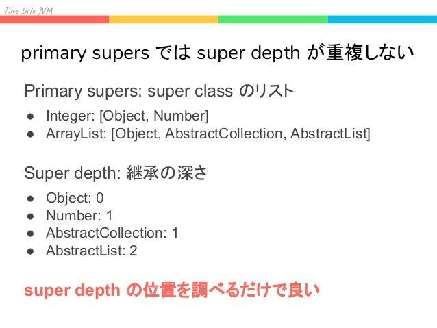 Div I J 線形探索 + Cache ● 数がそんなに多くなければそれほど遅くない ● 前回のinstanceofで参照されたクラスをキャッシュし ておき、次回は最初にキャッシュをチェックする CollectionSerializable ...