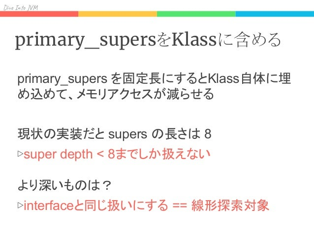 Div I J Klass::is_subtype_of(Klass*) primary supers / キャッシュの位置 primary super / キャッシュ == primary super / キャッシュ super depth ...