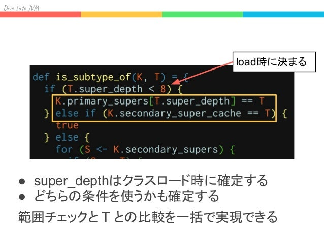 Div I J x86の場合 cpu/x86/macroAssembler_x86.cpp: check_klass_subtype 関数 MOV: メモリ → レジスタ CMP: レジスタ⇔メモリ CMP: レジスタ⇔即値 MOV: Arra...