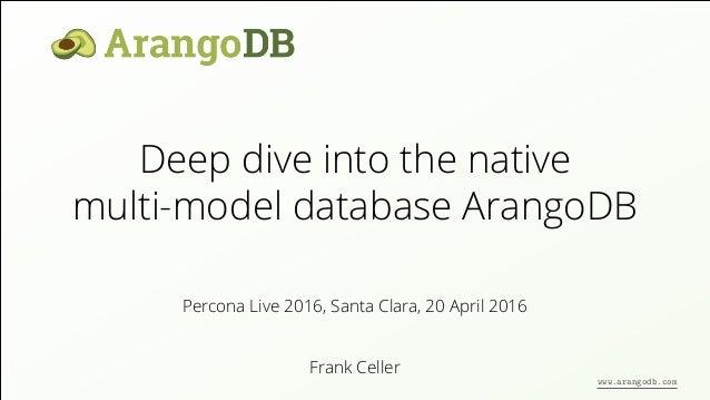 Deep dive into the native multi-model database ArangoDB Frank Celler Percona Live 2016, Santa Clara, 20 April 2016 www.ara...