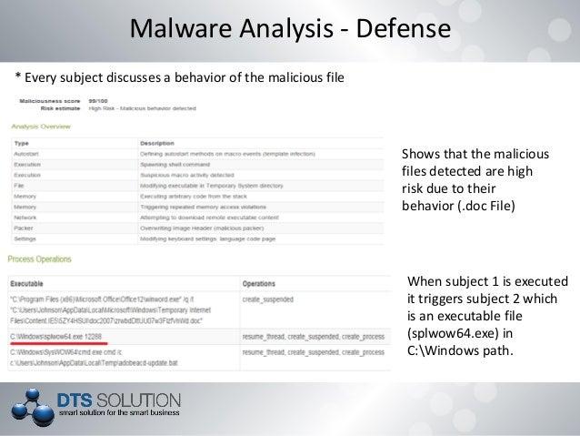 shah sheikh isaca uae deep dive on evasive malware
