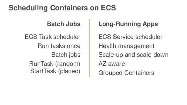 Deep dive on microservices and amazon ecs by raul frias for Consul aws ecs